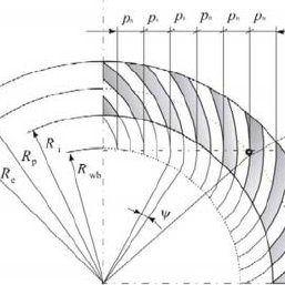 (PDF) Forming and Geometrical Dependences in the Non