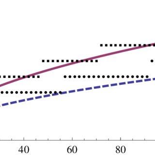 (PDF) A mathematical model of the Mafia game