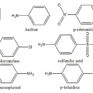 The structures of para substituted anilines and reference