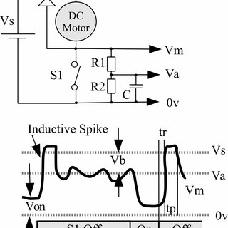 (PDF) Sensorless speed measurement for brushed DC motors