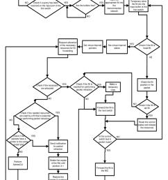 step back on blocking flow control block diagram  [ 850 x 1103 Pixel ]
