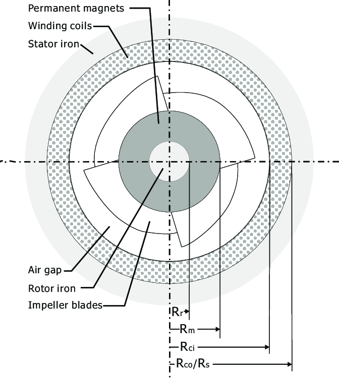 Magnetic Engine Diagram