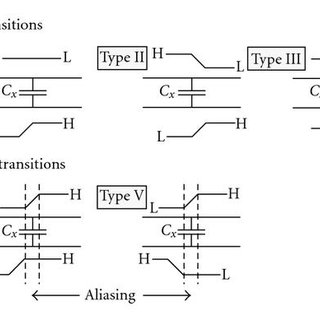 (PDF) Self-Calibrated Energy-Efficient and Reliable