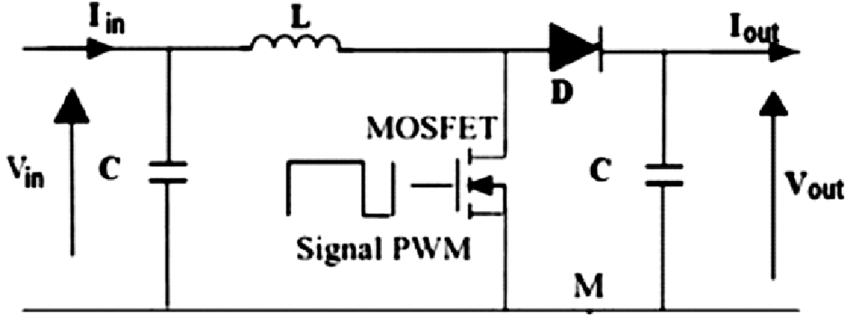 Schematic circuit of DC