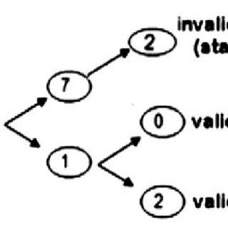 Three-phase voltage source SVPWM rectifier system model
