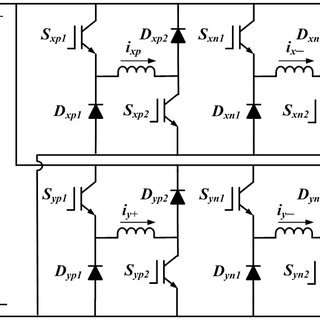 Block diagram of the FSMC The two input variables to the