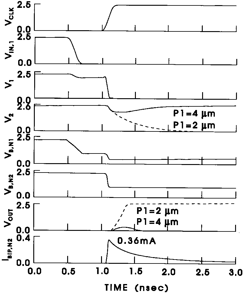 hight resolution of  a dynamic four way or circuit and b pertinent switching waveforms