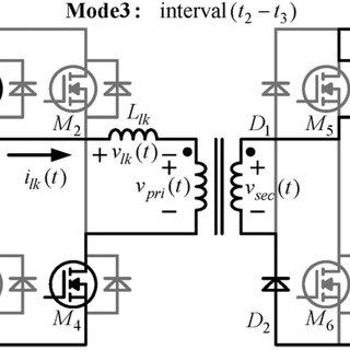 Block diagram of a high efficiency of full-bridge dc-dc