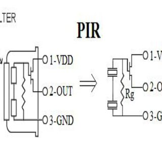 (PDF) Application of Wireless Sensor Network in Home