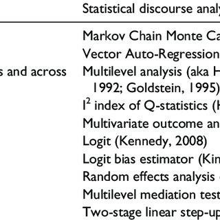 (PDF) Facilitation and Teacher Behaviors: An Analysis of