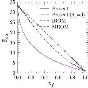 Schematic of piezoelectric charge constant measurement