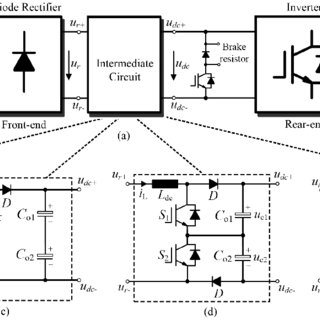 (PDF) A review of electronic inductor technique for power
