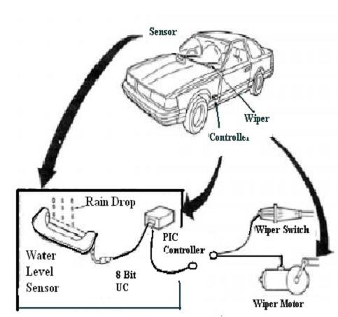 Corvette Wiper Wiring Diagram 78 Chevy Corvette Vacuum
