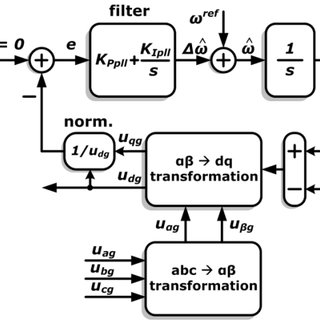 Three-phase grid connected power converter circuit in