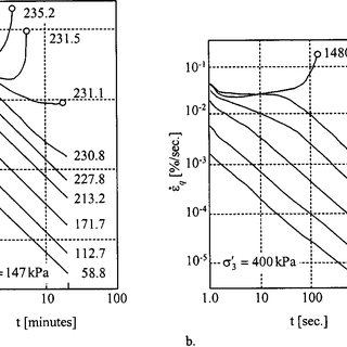 Fig. 29. Schematic diagrams illustrating the rate