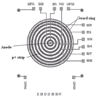 Anode current versus Cathode-6 voltage for various values