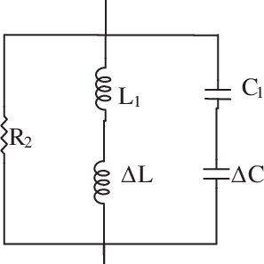Equivalent circuit for the gap coupled shorted half disk