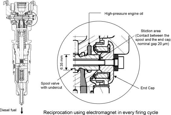 -2: Schematic of diesel fuel injector which experiences