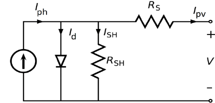PV system model circuit with a controlled current source