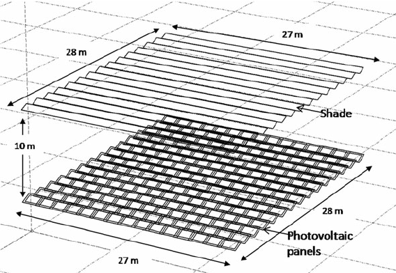 Schematic diagram showing the solar panel and above shade