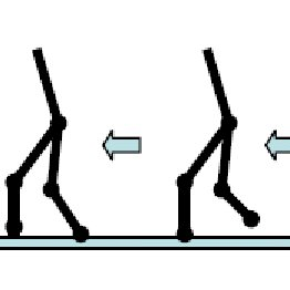(PDF) BIPED LOCOMOTION: STABILITY, ANALYSIS AND CONTROL