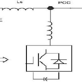 shows the three-phase bidirectional AC-DC converter