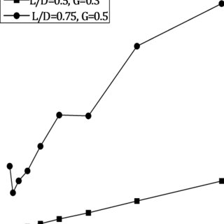 Mechanism of journal bearing pressure development