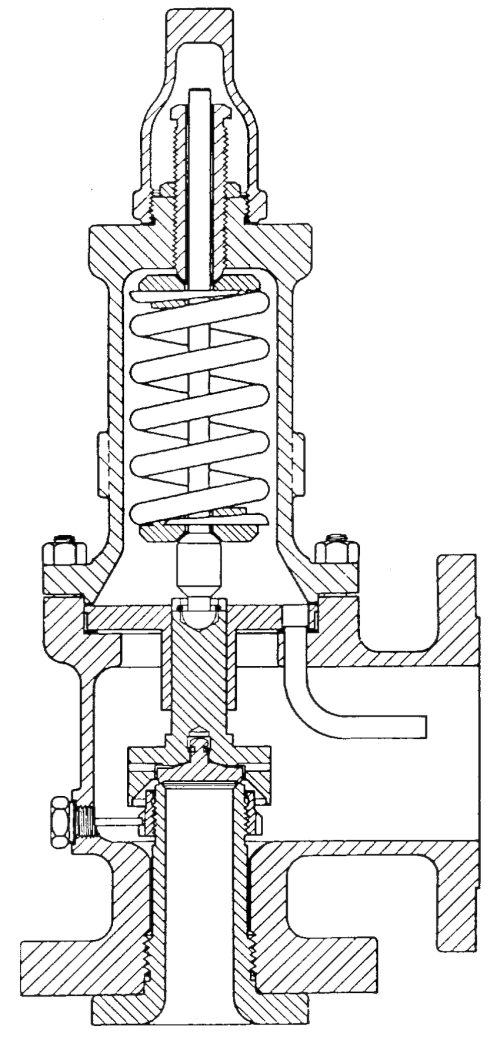 small resolution of cross section of a conventional relief valve courtesy of api