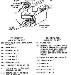 senior orifice fitting source daniel industries catalog 100 1988  [ 850 x 1274 Pixel ]