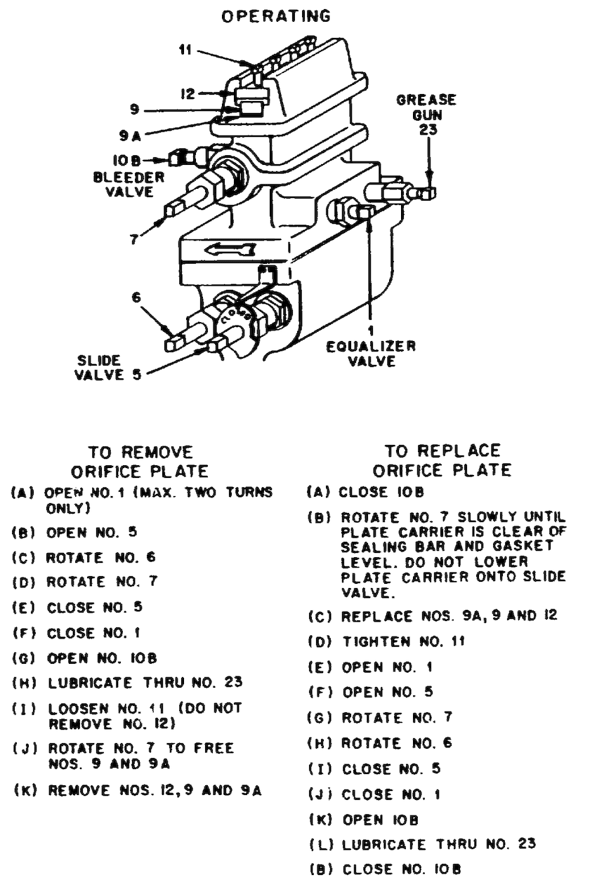 hight resolution of senior orifice fitting source daniel industries catalog 100 1988