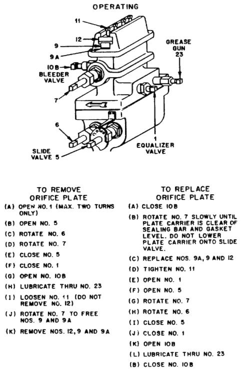 small resolution of senior orifice fitting source daniel industries catalog 100 1988