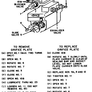 FOXBORO CONTROL VALVE ENGINEERING HANDBOOK SECTION 4