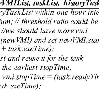 Task schedule algorithm for shortest process time