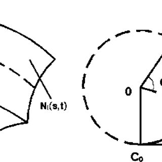 Test component with parallel plane contouring CL path