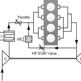 Whole steam reforming unit configuration: external view