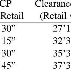 (PDF) Including airport duty-free shopping in arriving