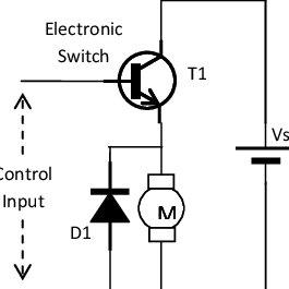 (PDF) Microcontroller Based Bi-directional DC Motor Control