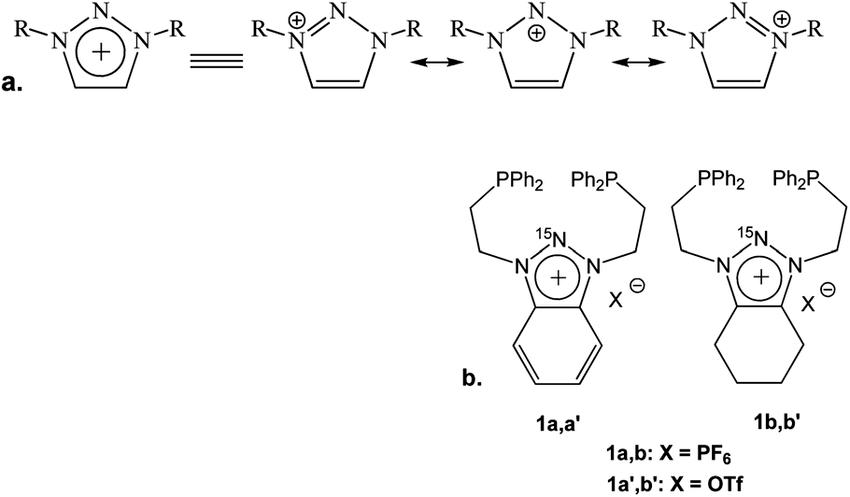 Scheme 1 Resonance forms of N-heterocyclic nitrenium