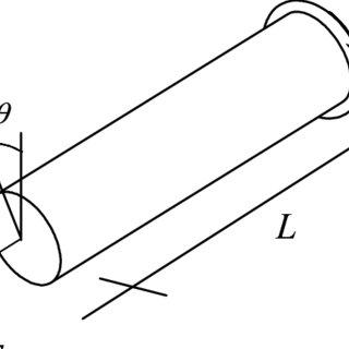 (PDF) I.2. Mechanics of materials.
