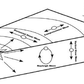 (PDF) WIRELESS SENSOR NETWORK FOR MONITROING OF BLAST