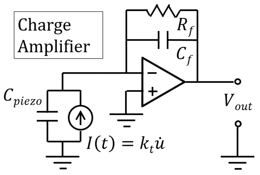 Charge amplifier circuit used to condition piezoelectric