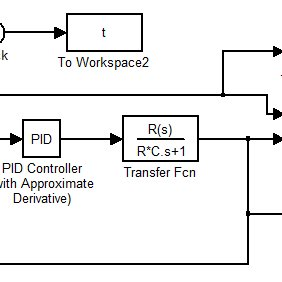 (PDF) Implementation of automatic PLC code from MATLAB