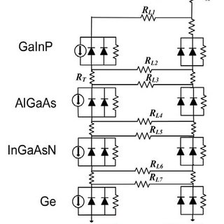 (PDF) Comparative Analysis of Nonuniform Illumination and