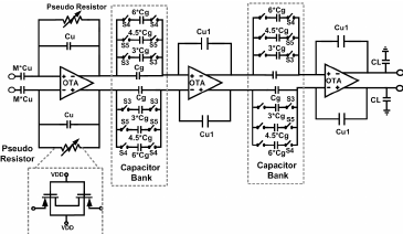 Block diagram of instrumentation amplifier and
