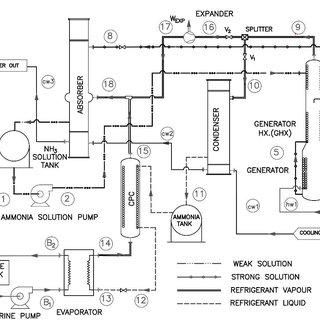 3 Esquema de funcionamiento de una célula Peltier (Guerra