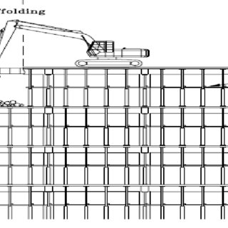 (PDF) Demolition of Buildings--An Overview