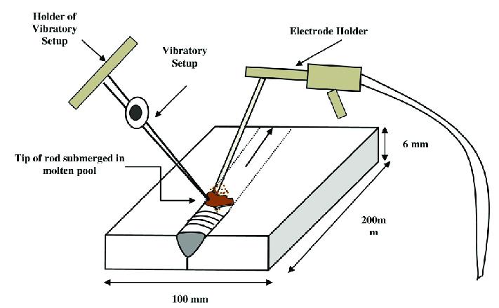 Schematic block diagram of vibratory welding technique