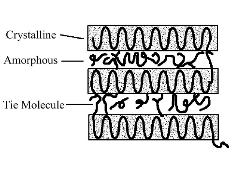 Plastic Pipes XV Single-Reactor Bimodal PE-100 HDPE Resin
