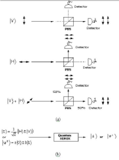 small resolution of schematic diagram of a single photon entangled state a quantum entanglement