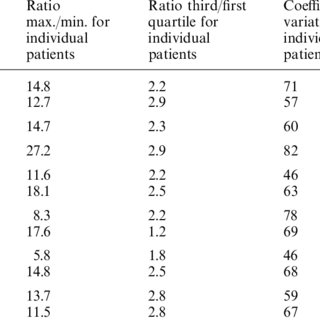 (PDF) Doses to patients in routine X-ray examinations in
